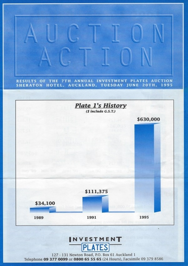 Chart showing increase in plate 1 value from 1989 to 1995